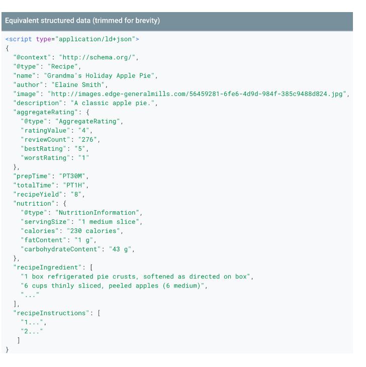 Sample of Schema Code.